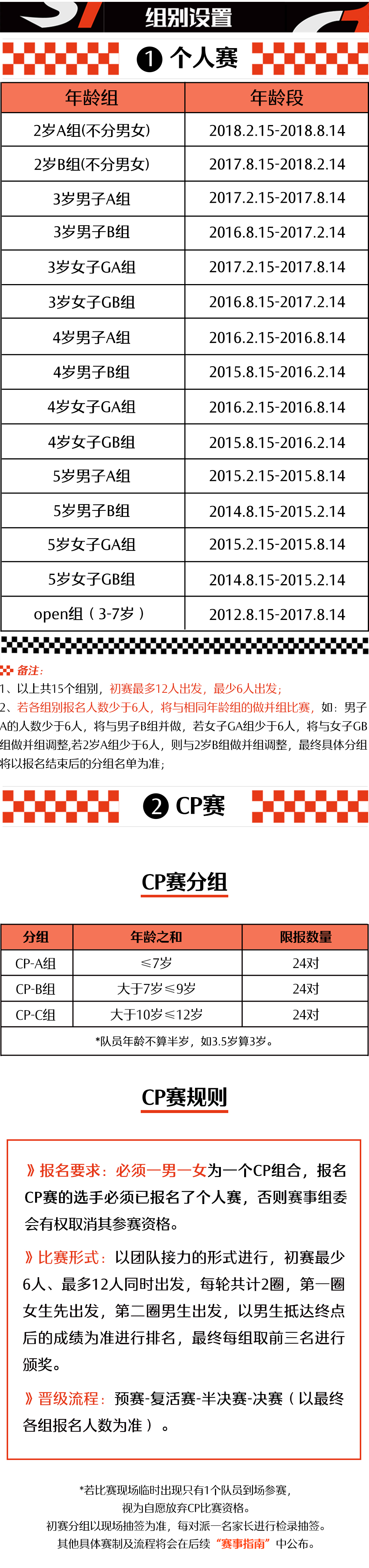 CP赛分组7.19.jpg
